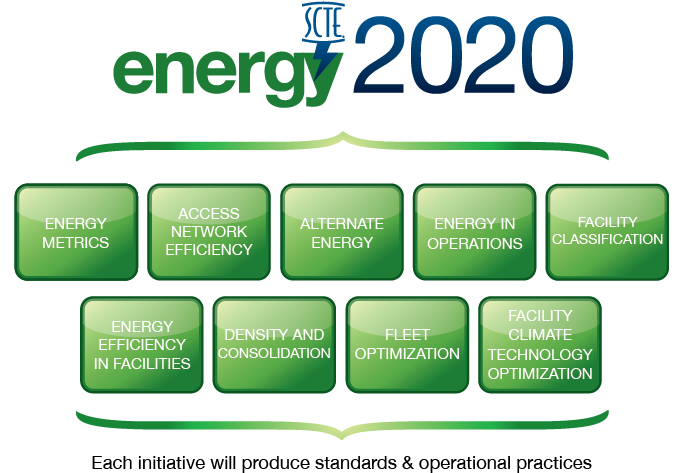 SCTE Energy 2020 Program Link